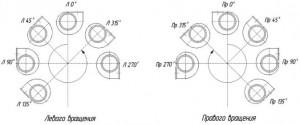 чертеж схема Вентиляторов низкого давления ВР 80-75