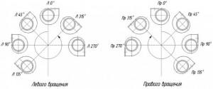 чертеж схема ВР 280-46