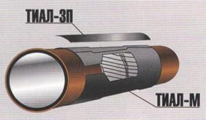 Рис. 2. Термоусаживающаяся манжета «ТИАЛ-М»