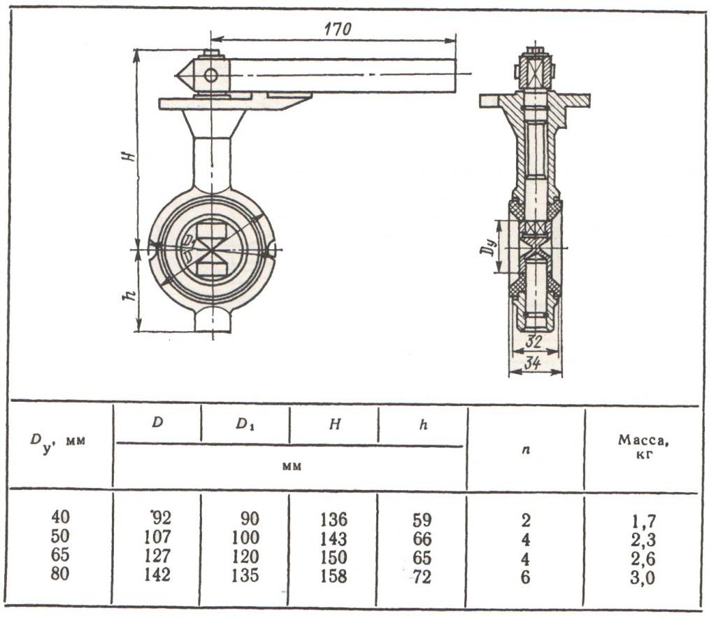 Габаритные, присоединительные размеры и масса заслонок СЗ 99030