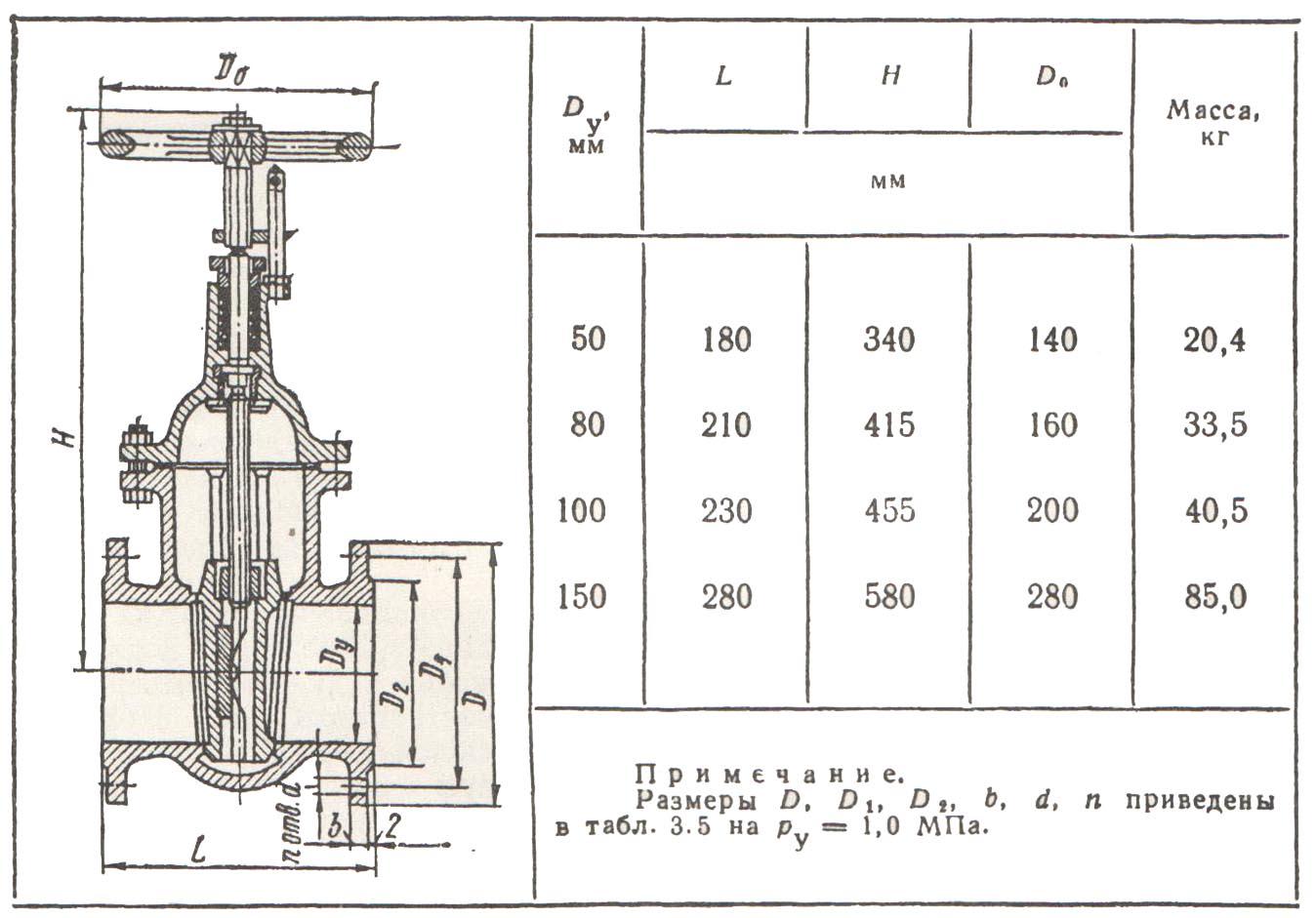 Строительная длина и габаритные размеры задвижки 30с941нж сертификат соответствия на задвижки (газпром)