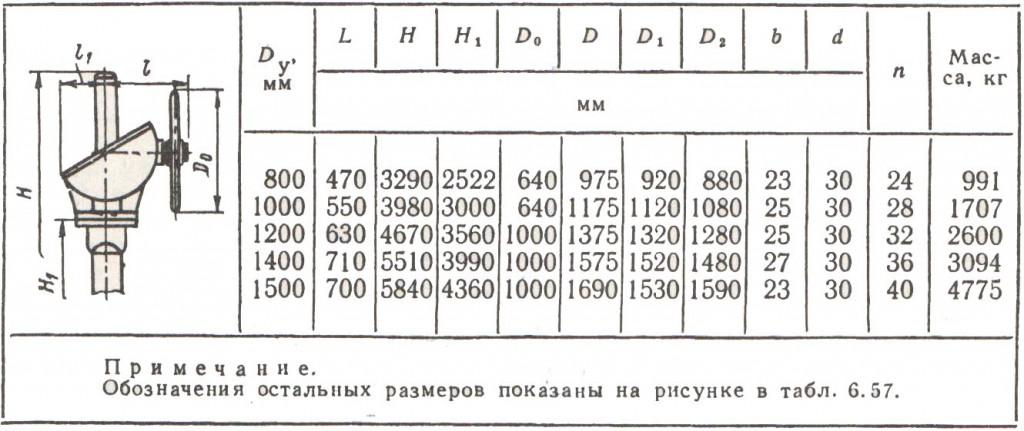 Габаритные размеры и масса задвижек 30с514нж