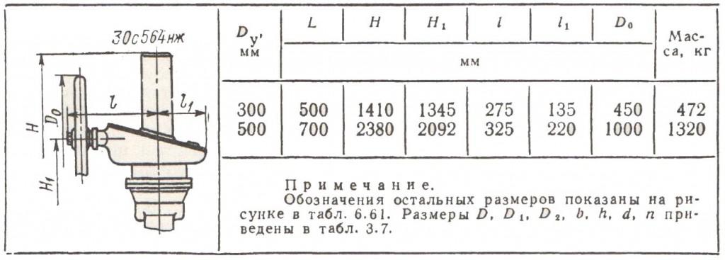 Габаритные размеры и масса задвижек 30с564нж