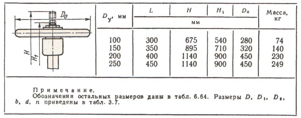 Габаритные размеры и масса задвижек 30с97нж