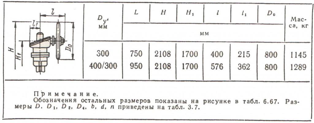 Габаритные размеры и масса задвижек 30с576нж