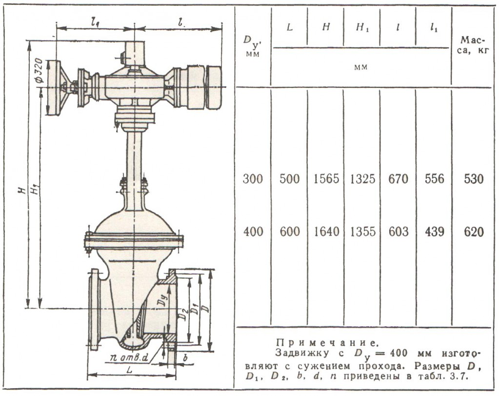 Габаритные размеры и масса задвижек МА 11022.07