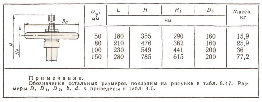 Габаритные размеры и масса задвижек 31ч6нж
