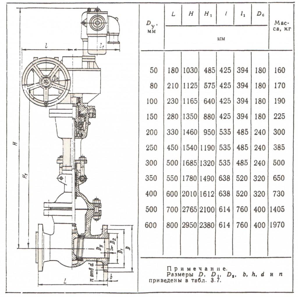 Присоединение задвижки чугунной 30ч906бр к трубопроводу - фланцевое