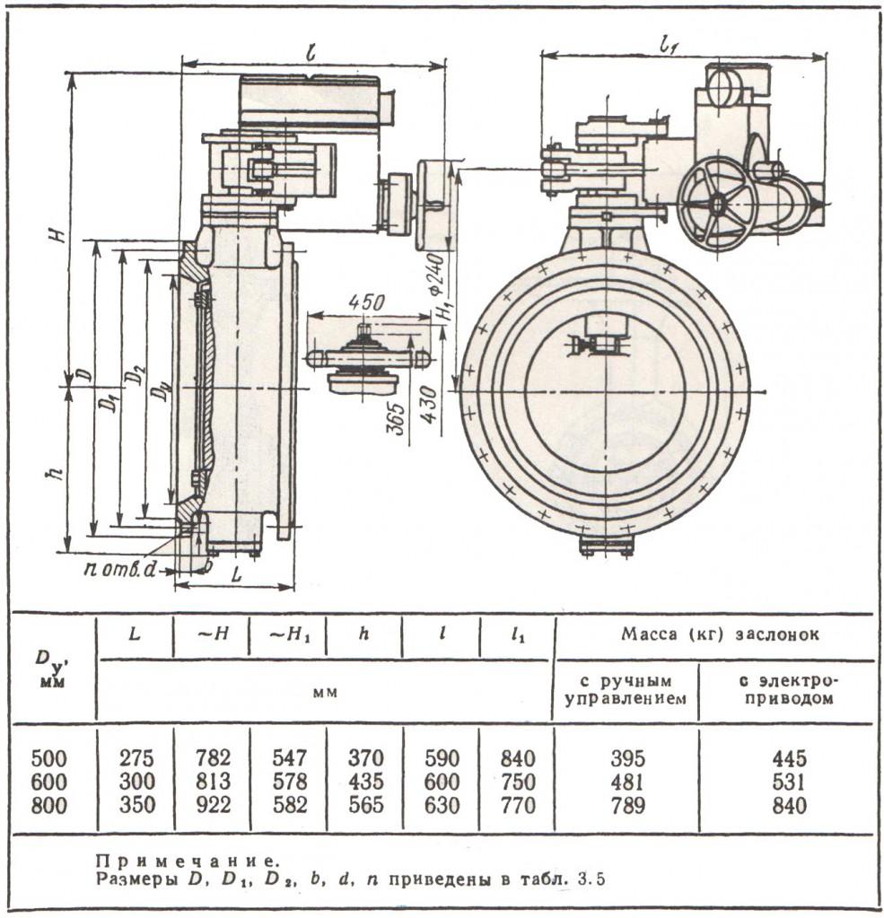 Габаритные размеры и масса заслонок КЗ 99001