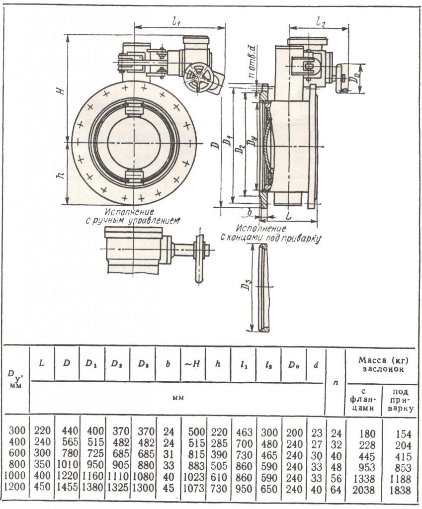 Габаритные, присоединительные размеры и масса заслонок ИА 99044