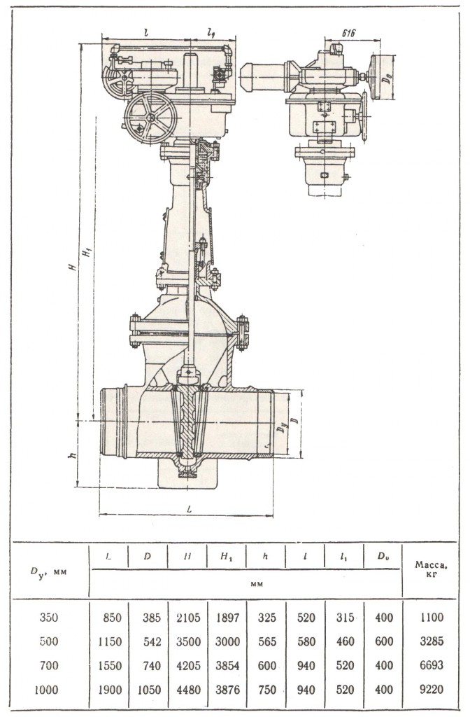 Габаритные размеры и масса задвижек ЗКЛПЭ-75