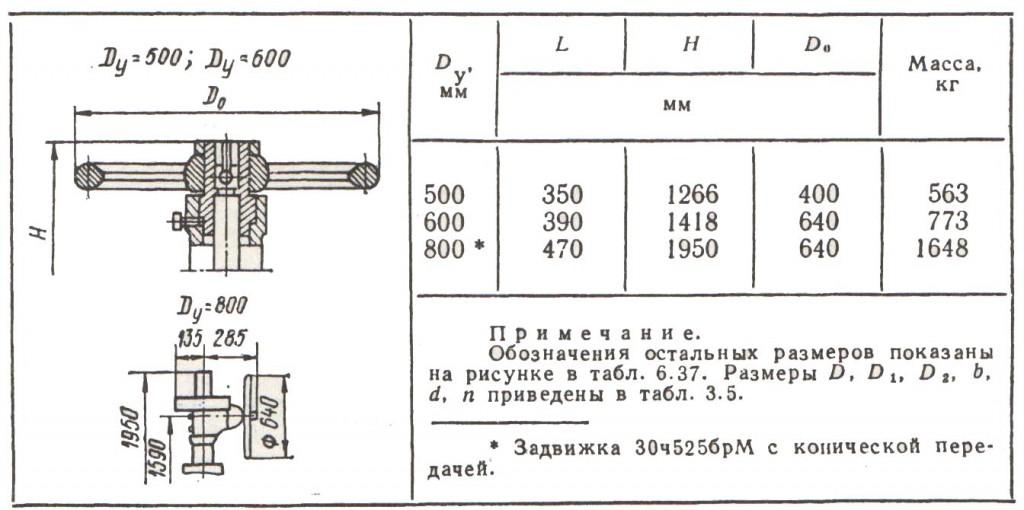 Габаритные размеры и масса задвижек 30ч25брМ и 30ч525брМ