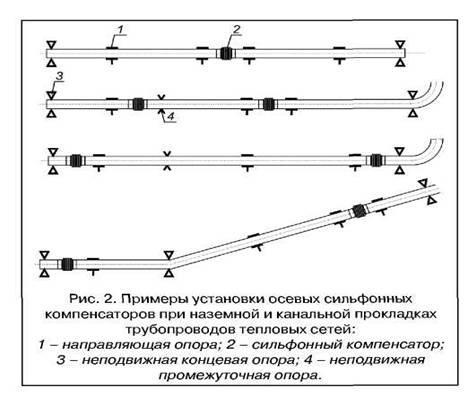 Примеры установки осевых сильфонных компенсаторов