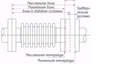 Неподвижные опоры трубопроводов от производителя
