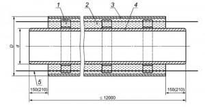 Типовая конструкция деталей трубы ППУ-ПЭ-сп
