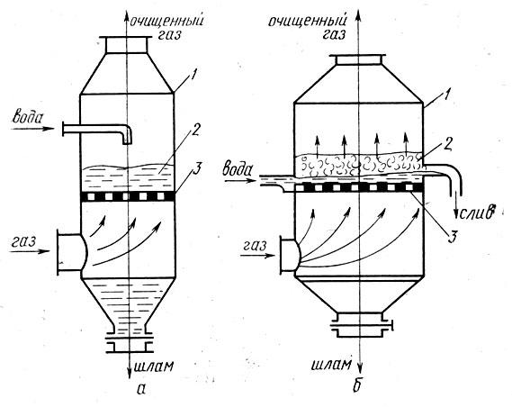 молотковая дробилка для зерна в Тобольск