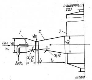 оборудование обогатительной фабрики в Каменск-Уральский