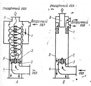 Вихревой пылеуловитель соплового (а) и лопаточного (б) типов