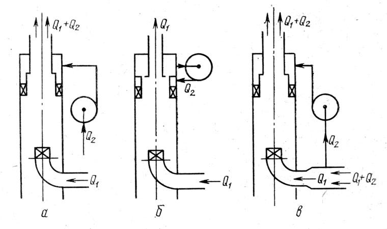 Схемы подвода в ВПУ вторичного