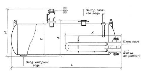 Схема емкостного подогревателя ВПЕ