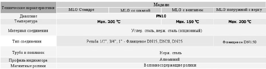 Технические характеристики датчиков уровня MLG