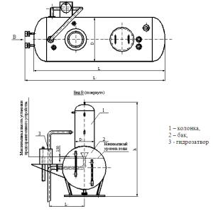 Деаэратор атмосферного давления ДА