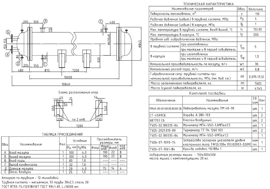 Подогреватель мазута ПМ 10-120 Сыктывкар опросные листы для подбора теплообменников ридан