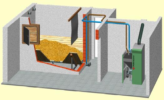 бункер для пеллет, бункер для угля, топливный бункер
